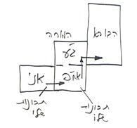 heb_o_rav_bs-igeret-45-1927-pg-132_2009-11-18_lecture_bk_pic02