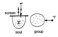 A Simple Formula