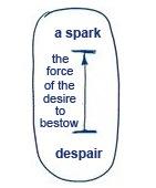 Spiritual Desire Field1