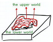 The Zohar Reveals The Upper World-1
