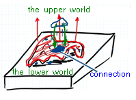 The Zohar Reveals The Upper World-2