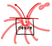 Desire Is Not Broken - The Screen Is2
