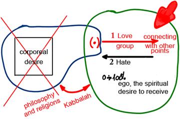 Avoiding Sophistry
