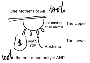 One Mother For All