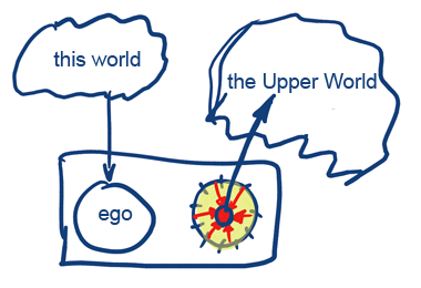 http://laitman.com/wp-content/uploads/2014/07/How-One-Develops-The-Sixth-Sense.png