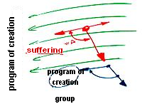 To-Correct-the-Error-Is-to-Decrease-Suffering